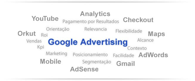 Analytics, Youtube, Pagamento por Resultados, Checkout, Orientação, Relevância, Flexibilidade, Orkut, ROI, Maps, Vendas, Google Advertising, Kpi, Alcance, Marketing, Posicionamento, Facilidade, Ads, Mobile, Segmentação, Gmail, AdSense