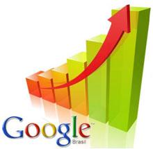 Quanto tenho que investir em Links Patrocinados do Google Ads?
