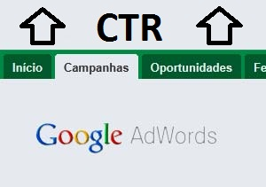 Aumentar CTR das campanhas de links patrocinados do Google AdWords