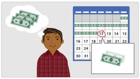 Orçamento diário no Google Ads