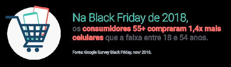 Interesse dos idosos por celulares na Black Friday