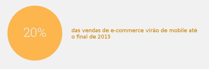 20 por cento das vendas em e-commerce originadas mobile