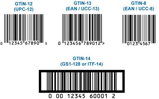 GTIN - Números globais de itens comerciais