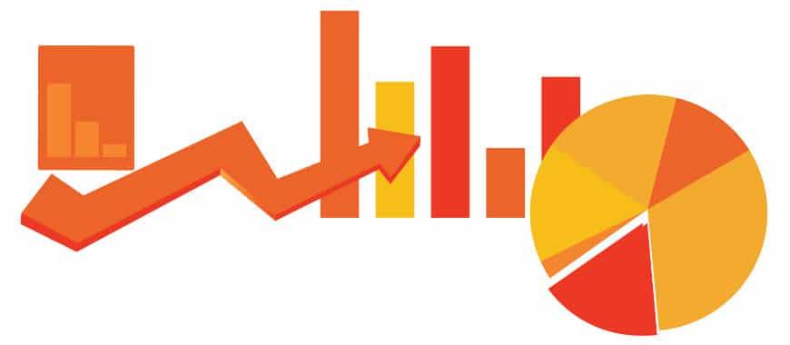 Google AdWords e analytics para conhecer o público-alvo