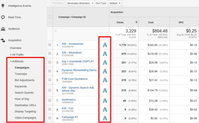 Link direto analytics e adwords