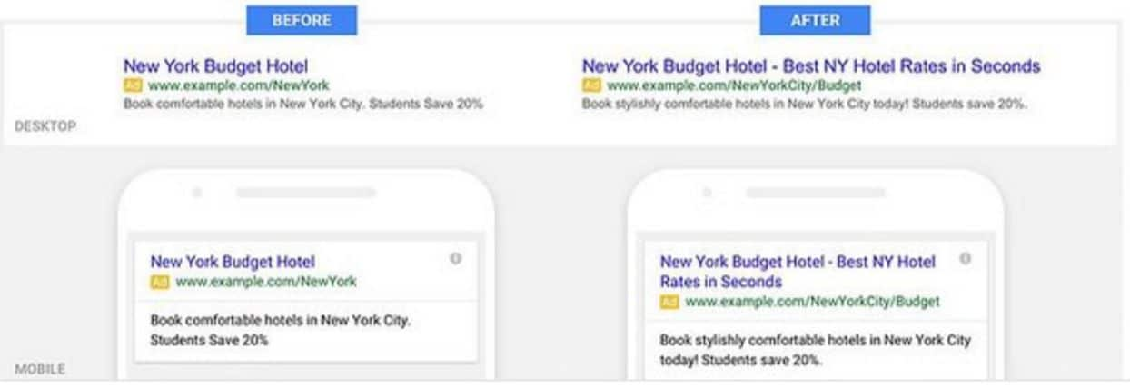 Anúncios de texto expandidos na rede de pesquisa do google adwords