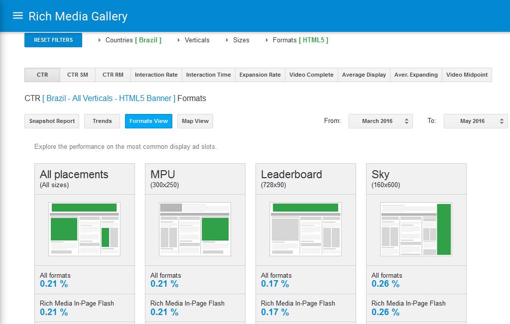 Ferramenta benchmark Rede Display