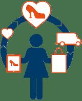 Compreender intenção de compra