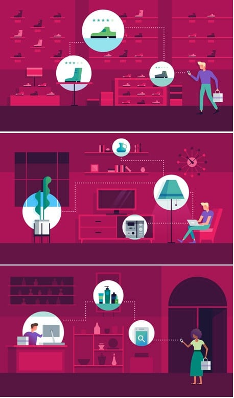 Diferenças usuário mobile e desktop