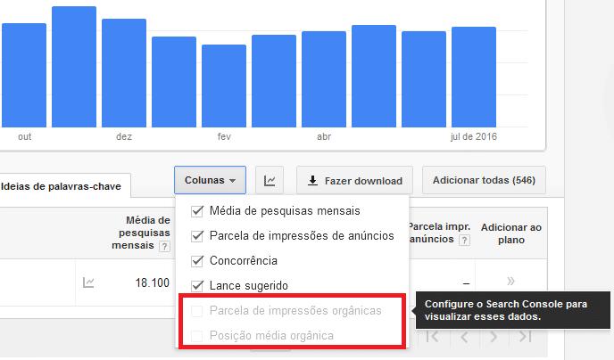 Search console google adwords