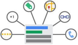 sitelinks-nivel-conta-adwords