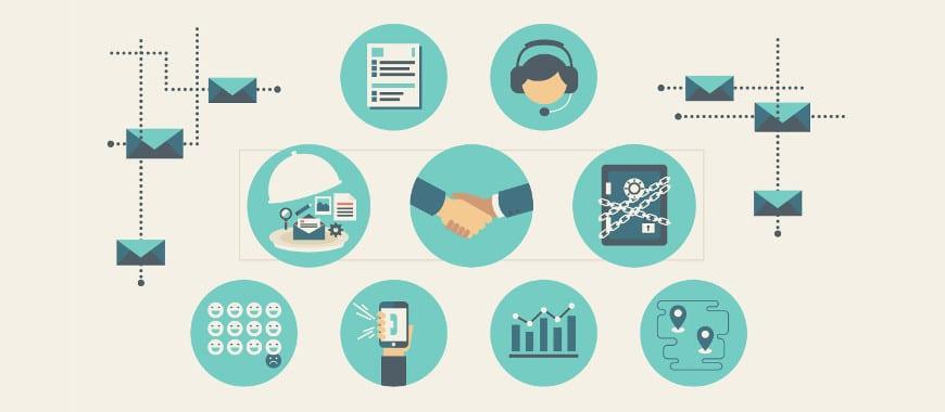 Confiança consumidor marketing digital