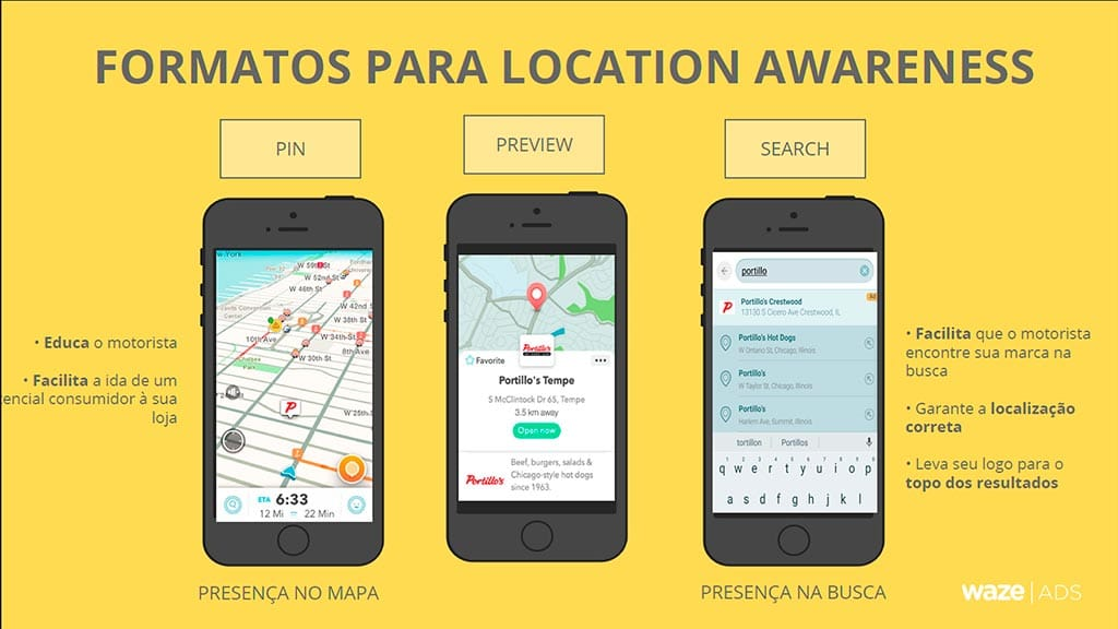 Waze tem formatos para location awareness