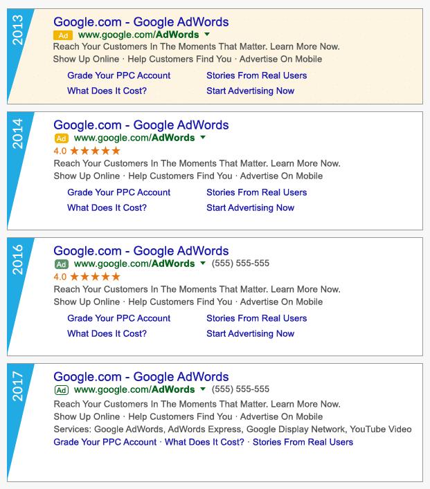 Exemplo anúncios google