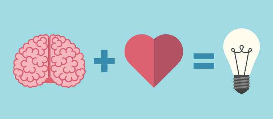 Análise de emoções humanas para melhorar Google Ads