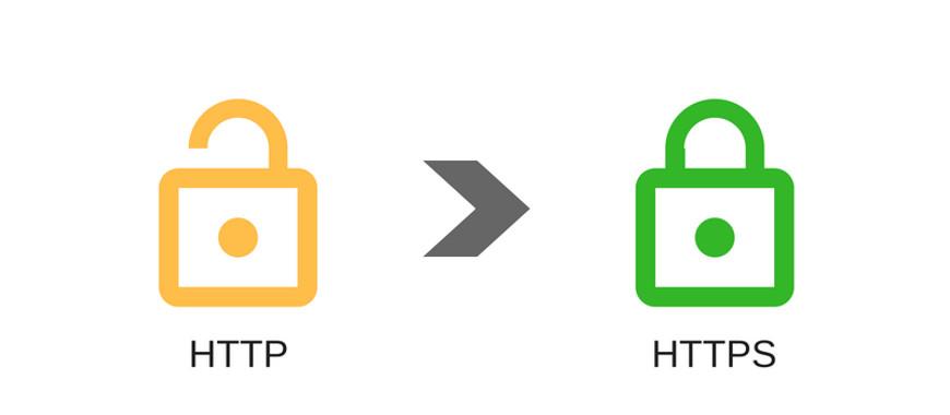 Migrar HTTP para HTTPS