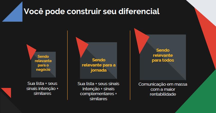 Construir diferencial para empresa