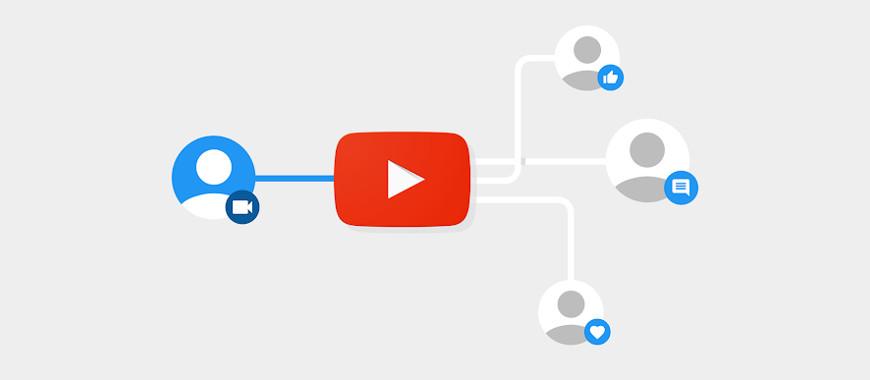 O Que São os Canais Com Base em Reservas do Google Ads?