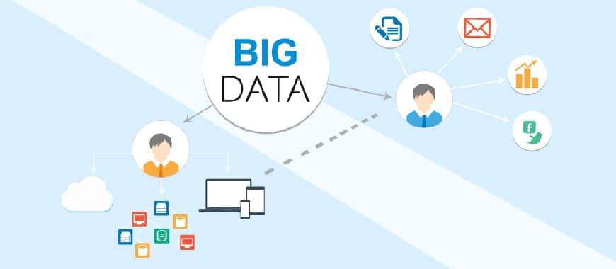 Como Conquistar Confiança de Clientes Preocupados Com Segurança de Dados Pessoais