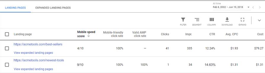 Pontuação de velocidade em páginas de destino mobile