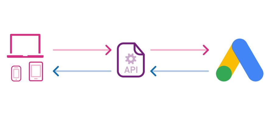 Primeira versão da API do Google Ads