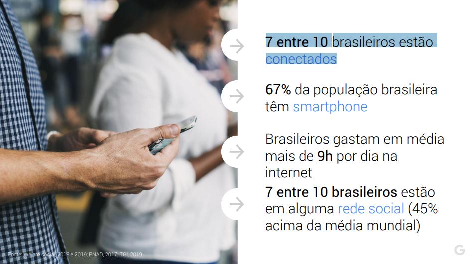 vocação digital dos brasileiros