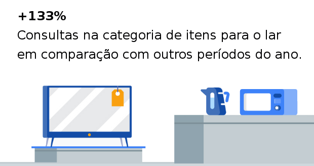 CyberLunes – Colômbia