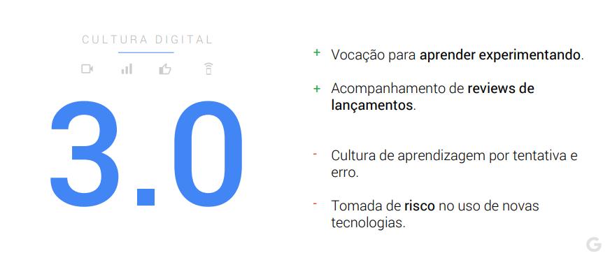 Cultura digital - maturidade digital dos brasileiros