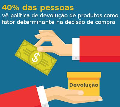 número de pessoas que vê na política de devolução de produtos um dos fatores determinantes para a decisão de compra chega a 40%.