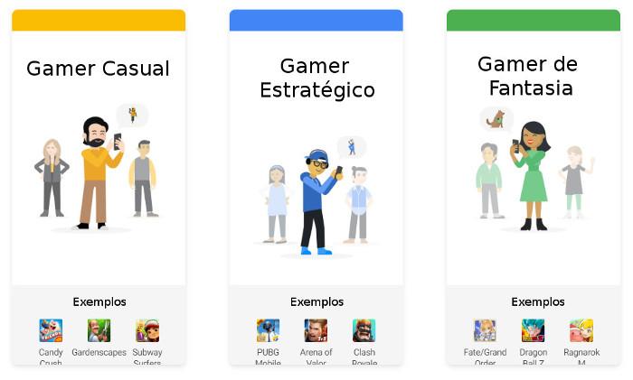 Quem são os gamers