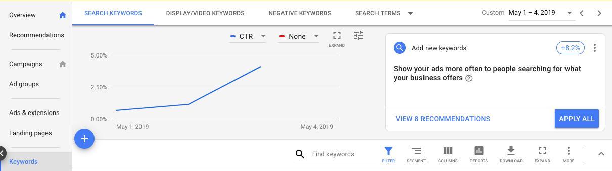 Recomendações Automatizadas na Guia Palavras-chave do Google Ads