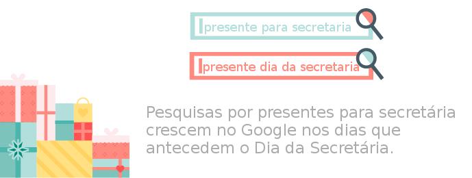 Dia da Secretária – Aumente as Vendas da Sua Loja Com o Google Ads