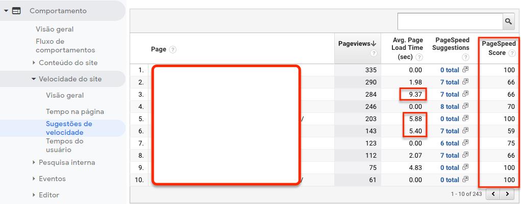 Sugestões velocidade google analytics