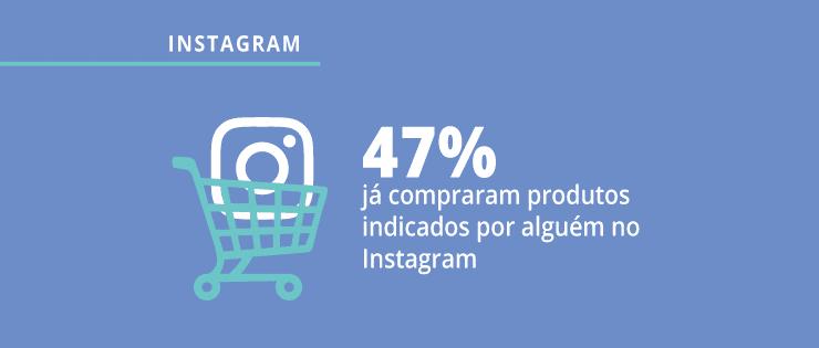 pesquisa uso do instagram