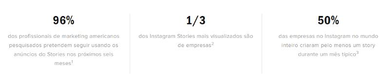 anúncios stories