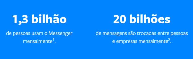 Usuários Facebook Messenger