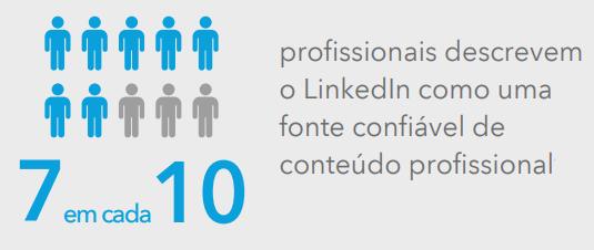 Alcance LinkedIn