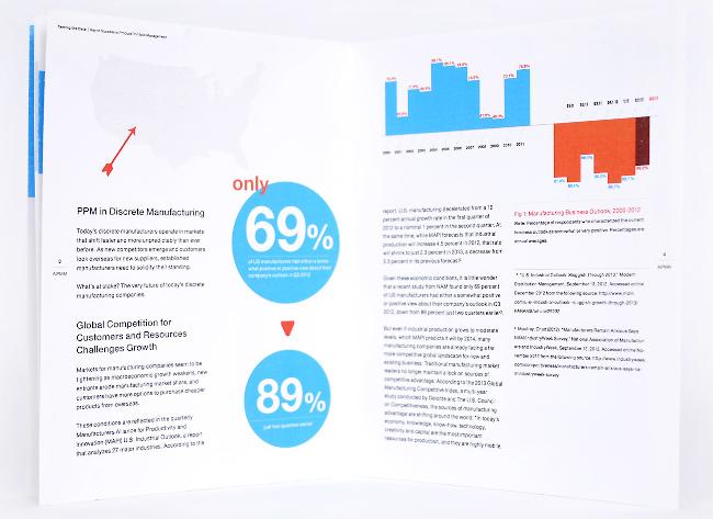 Imagens informativas em white paper