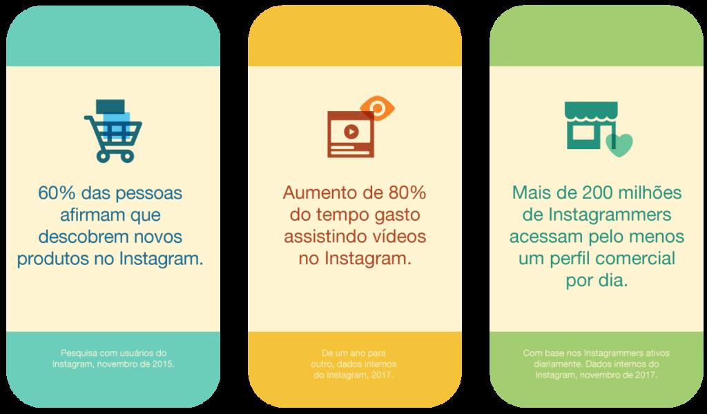alcance instagram