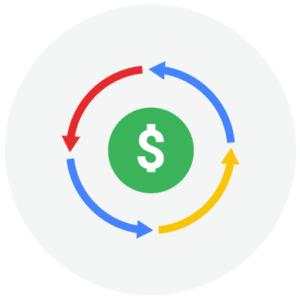Uma nova estratégia de lances inteligentes é lançada: maximizar o valor da conversão.