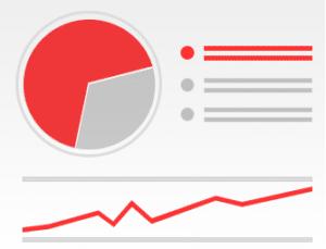 Surge um novo relatório: Páginas de Destino dos Anúncios Dinâmicos da Rede de Pesquisa.