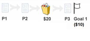 Metas e transações do analytics importadas no google adwords